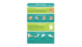 Poster Bonnes pratiques - Masques et gants - A4 - Vinyle / PVC