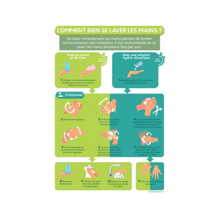"""Poster """"Comment bien se laver les mains"""" - A4 - Vinyle / PVC"""