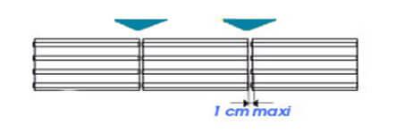 schéma explicatif pour l'écoulement des eaux à l'extérieur et à l'intérieur des erp catégories 1 et 2