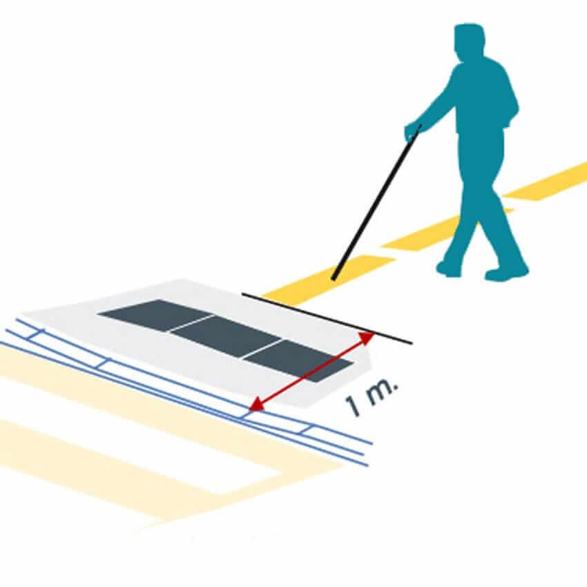 schéma explicatif pour l'espacement nécessaire entre les bandes d'aide à l'orientation et les passages piétons