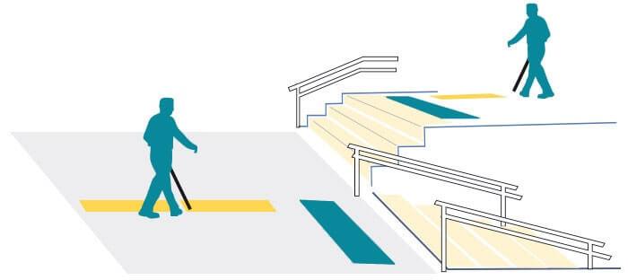 comment prévenir la présence des escaliers avec des bandes de guidage