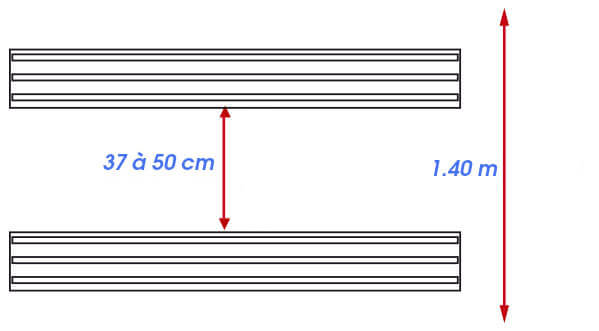 comment implémenter les modules de guidage 3 nervures pour les grand ERP (halls de gare, aéroports ... )