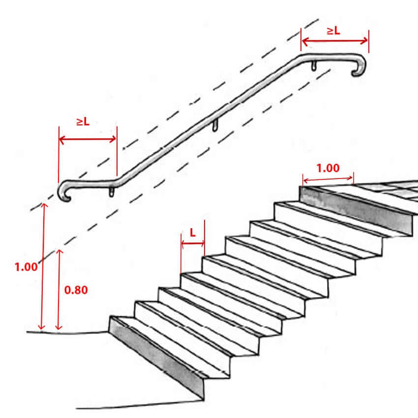 Mains courantes un indispensable de l accessibilit pmr for Largeur escalier exterieur