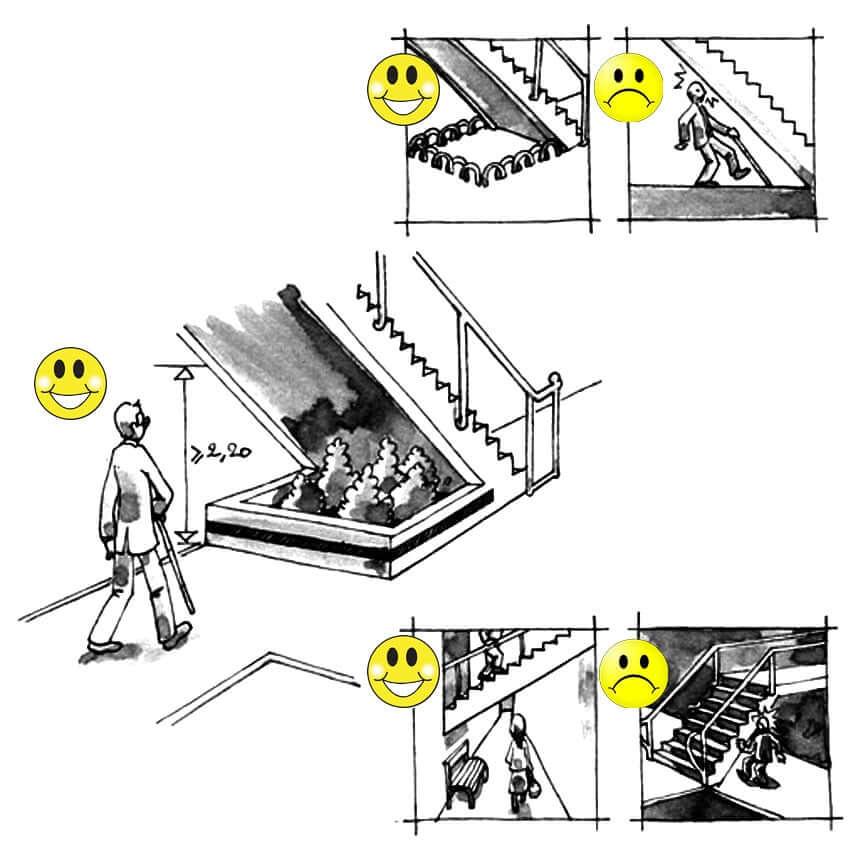 aménager l'espace sous escalier et le rendre inaccessible en y disposant des gardes-corps, des bancs ou des jardinières
