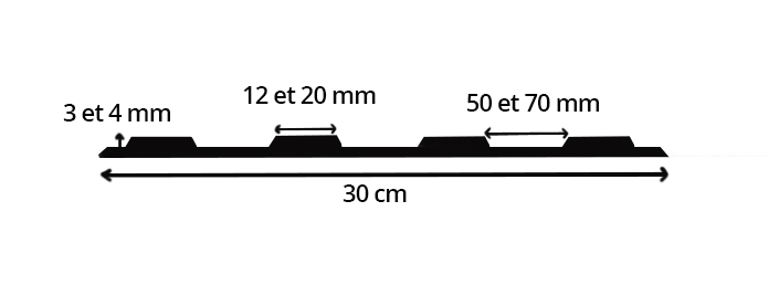 dimensions bao nervures étroites