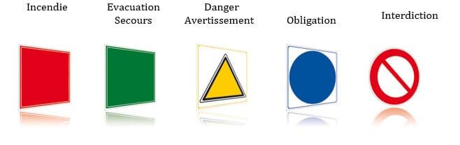 couleurs et formes des panneaux de sécurité