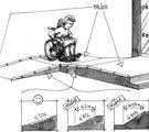Conseil pour bien choisir sa rampe d'accès handicapé adaptée à votre ERP