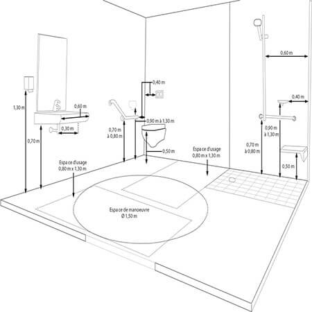 sanitaires accessibles bien quiper les sanitaires de son erp pour l accueil des pmr et. Black Bedroom Furniture Sets. Home Design Ideas