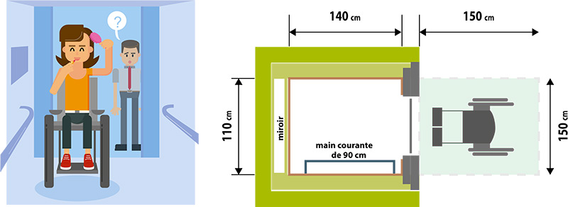 accessibilité PMR - dimensions ascenseur pmr