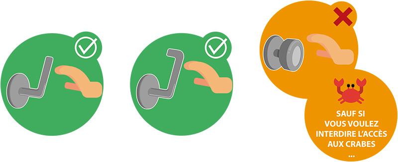 accessibilité PMR - préhension des poignées de porte - norme poignées de porte