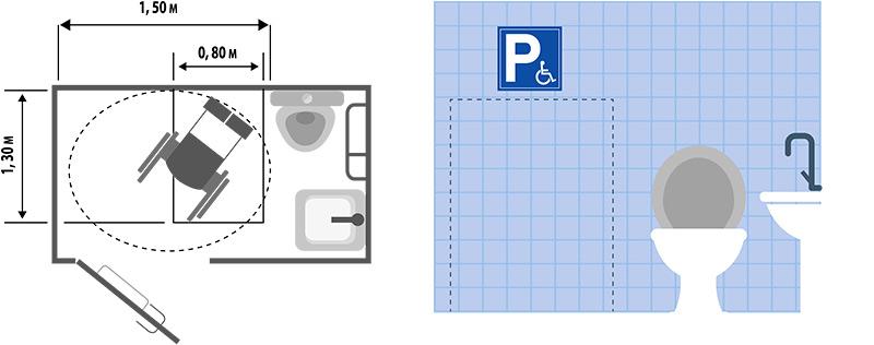 Accessibilité PMR - dimensions sanitaires handicapés