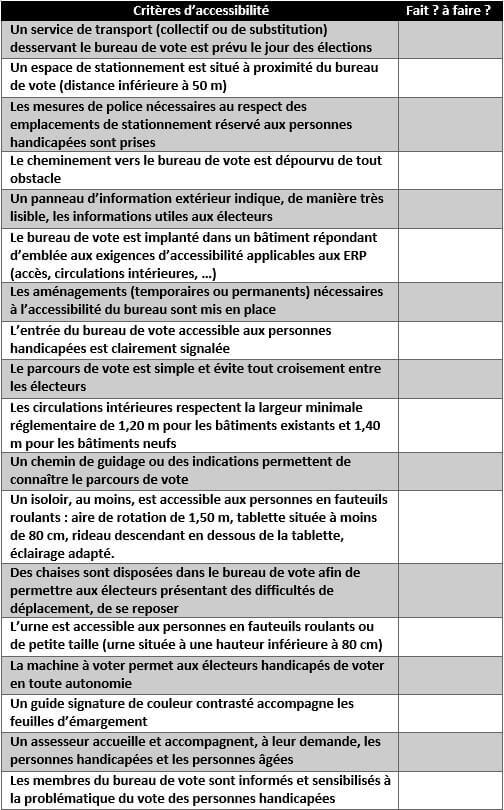 Bureau de vote comment rendre accessible votre bureau de - Remuneration bureau de vote ...