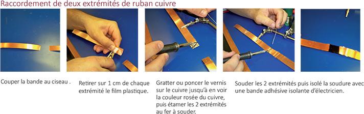 raccordement de 2 extremitéx d'un ruban cuivre pour boucle magnetique