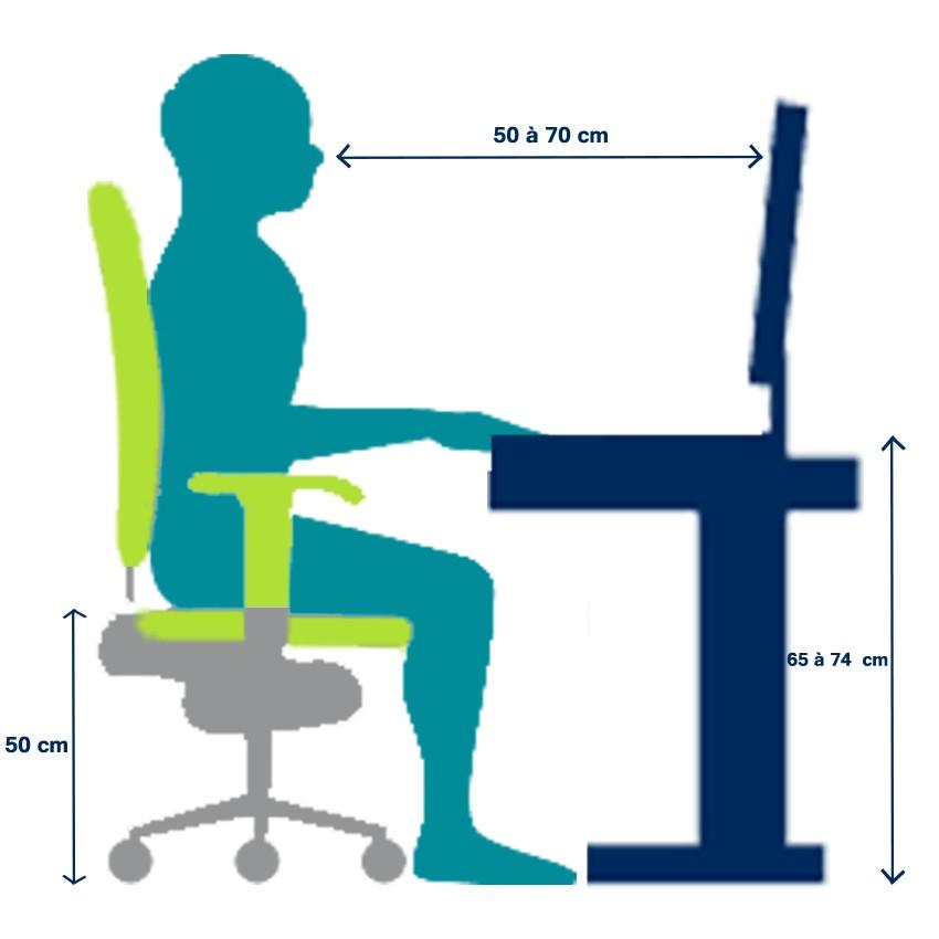 De quoi est constitué un siège ergonomique ?