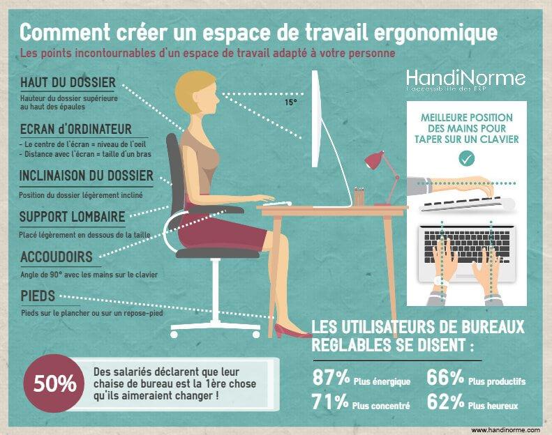 image montrant comment créer un espace de travail ergonomique