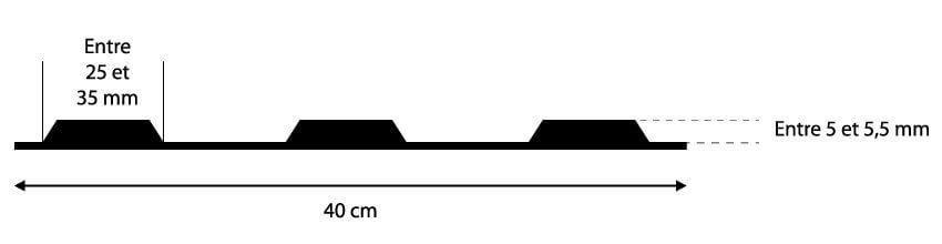 nervures de taille moyenne bande de guidage